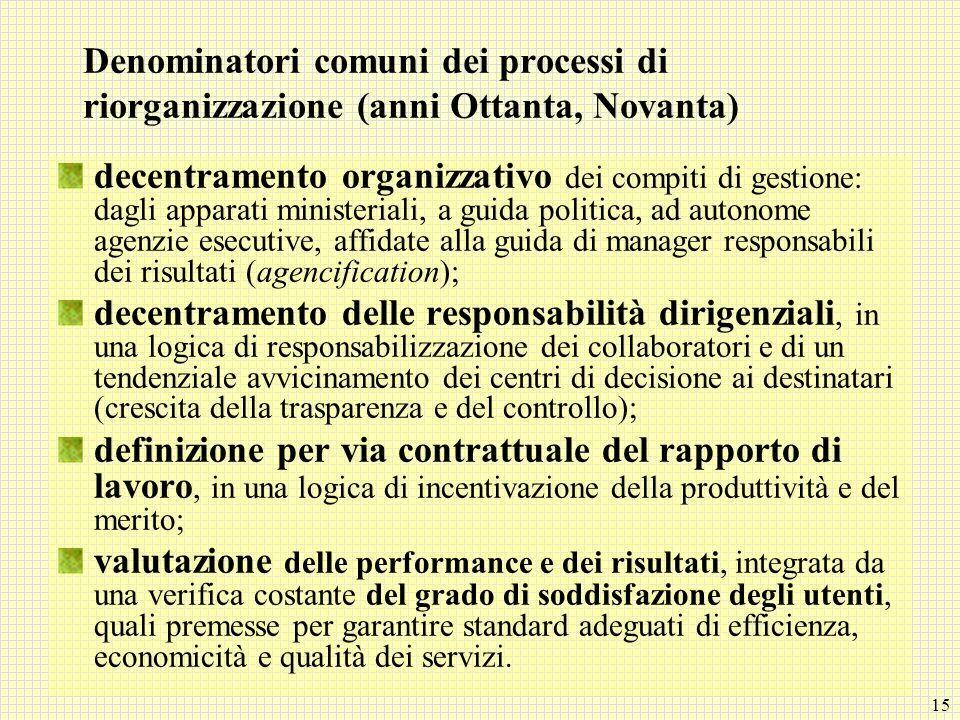 15 Denominatori comuni dei processi di riorganizzazione (anni Ottanta, Novanta) decentramento organizzativo dei compiti di gestione: dagli apparati mi