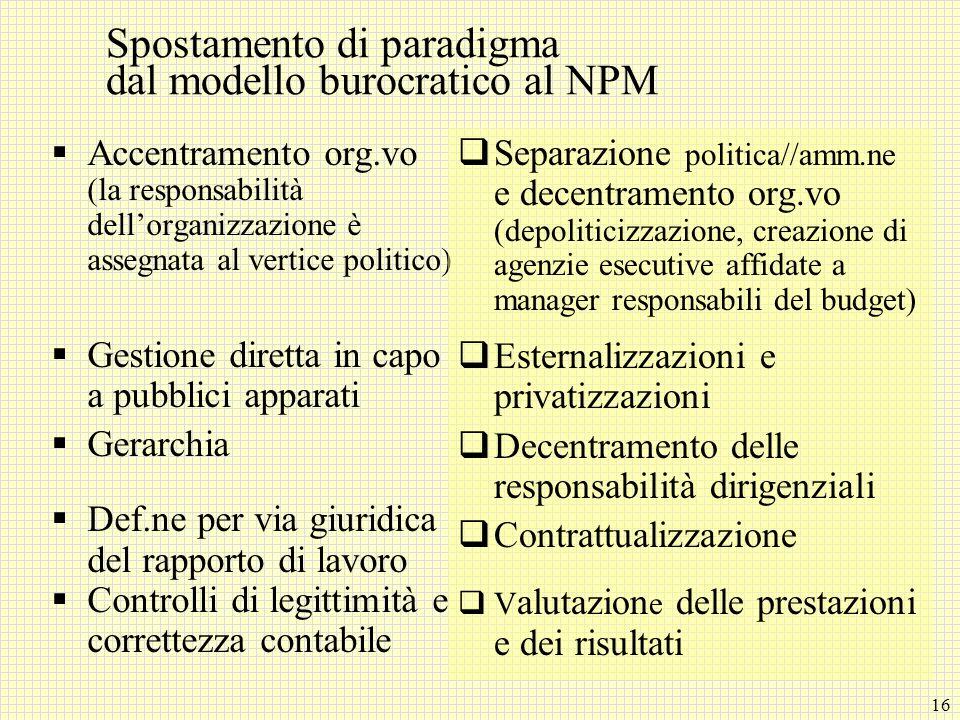 16 Spostamento di paradigma dal modello burocratico al NPM Accentramento org.vo (la responsabilità dellorganizzazione è assegnata al vertice politico)