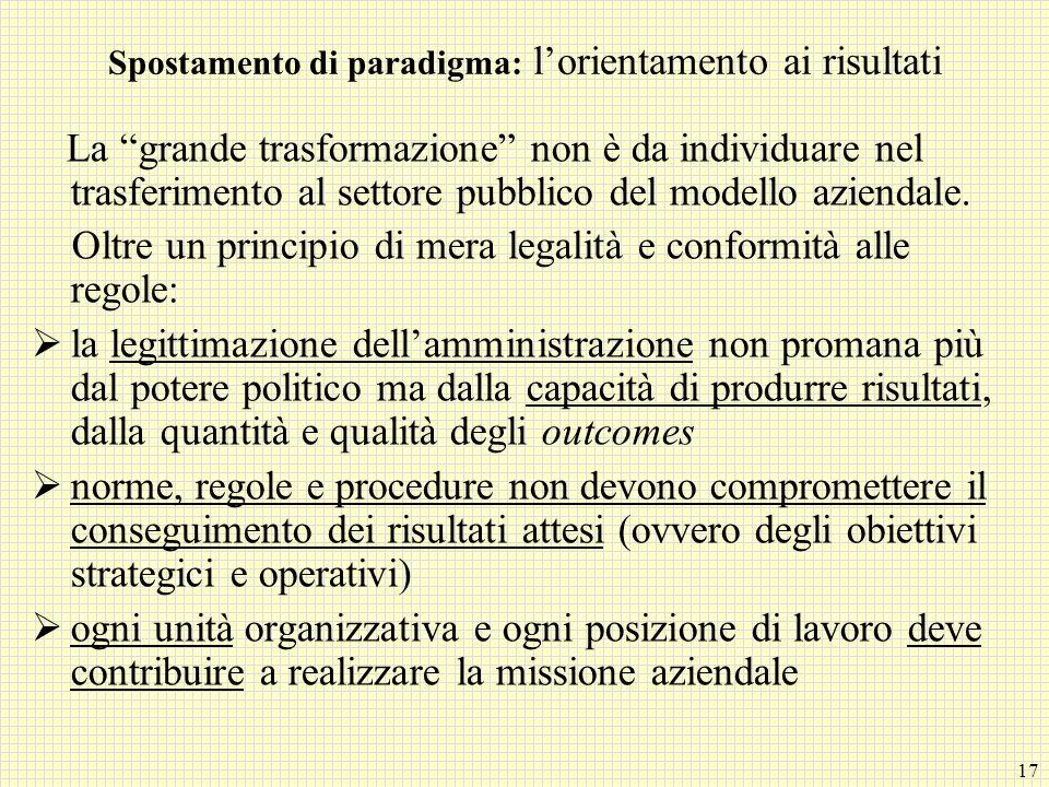 17 Spostamento di paradigma: lorientamento ai risultati La grande trasformazione non è da individuare nel trasferimento al settore pubblico del modell