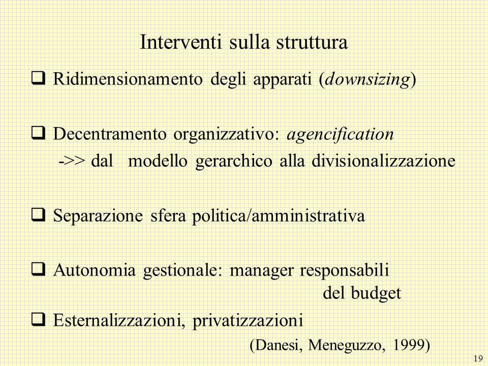 19 Interventi sulla struttura Ridimensionamento degli apparati (downsizing) Decentramento organizzativo: agencification ->> dal modello gerarchico all