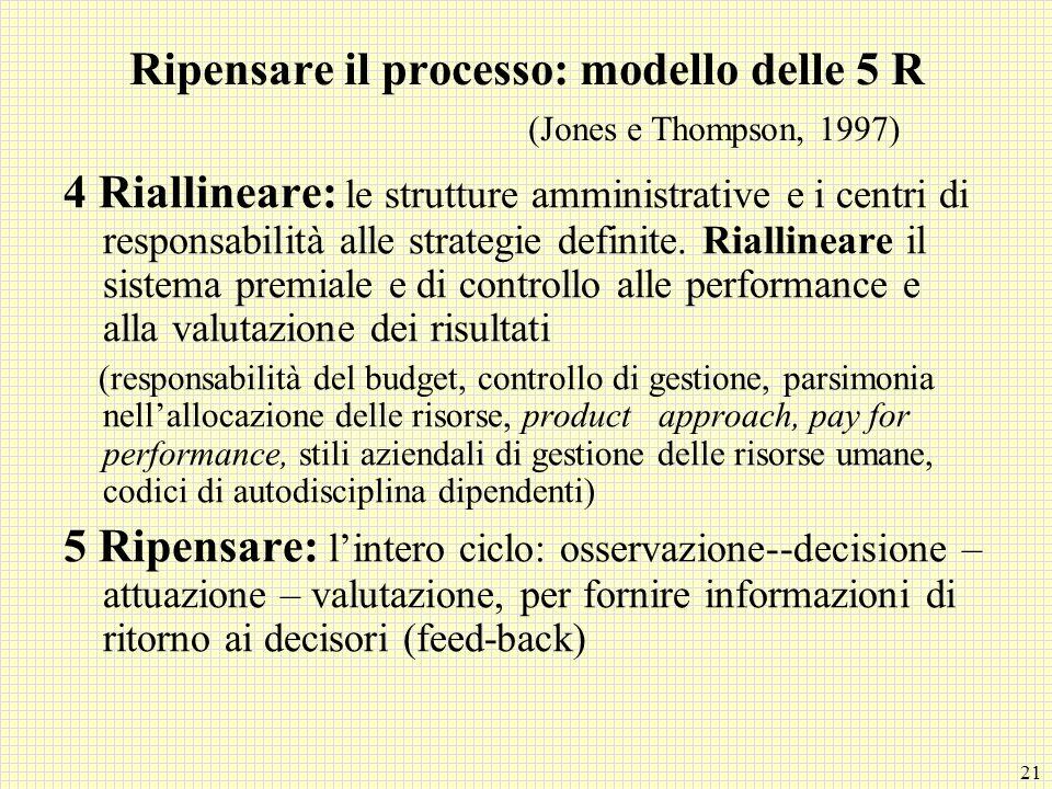 21 Ripensare il processo: modello delle 5 R (Jones e Thompson, 1997) 4 Riallineare: le strutture amministrative e i centri di responsabilità alle stra