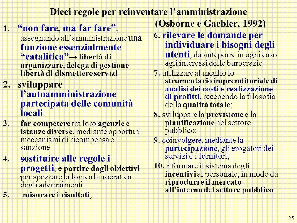 25 Dieci regole per reinventare lamministrazione (Osborne e Gaebler, 1992) 1. non fare, ma far fare, assegnando allamministrazione una funzione essenz
