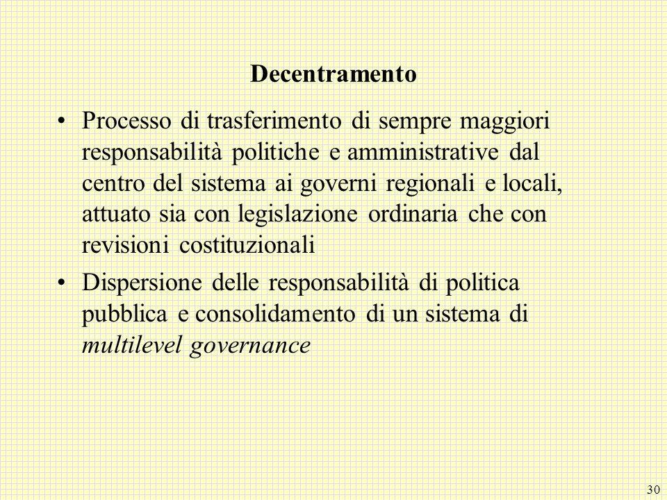 30 Decentramento Processo di trasferimento di sempre maggiori responsabilità politiche e amministrative dal centro del sistema ai governi regionali e