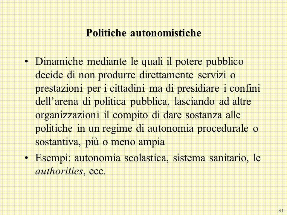 31 Politiche autonomistiche Dinamiche mediante le quali il potere pubblico decide di non produrre direttamente servizi o prestazioni per i cittadini m