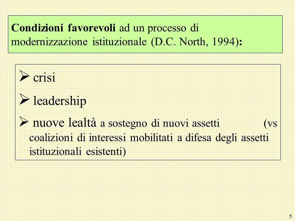 5 Condizioni favorevoli ad un processo di modernizzazione istituzionale (D.C. North, 1994): crisi leadership nuove lealtà a sostegno di nuovi assetti