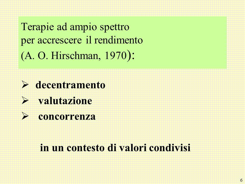 6 Terapie ad ampio spettro per accrescere il rendimento (A. O. Hirschman, 1970 ): decentramento valutazione concorrenza in un contesto di valori condi