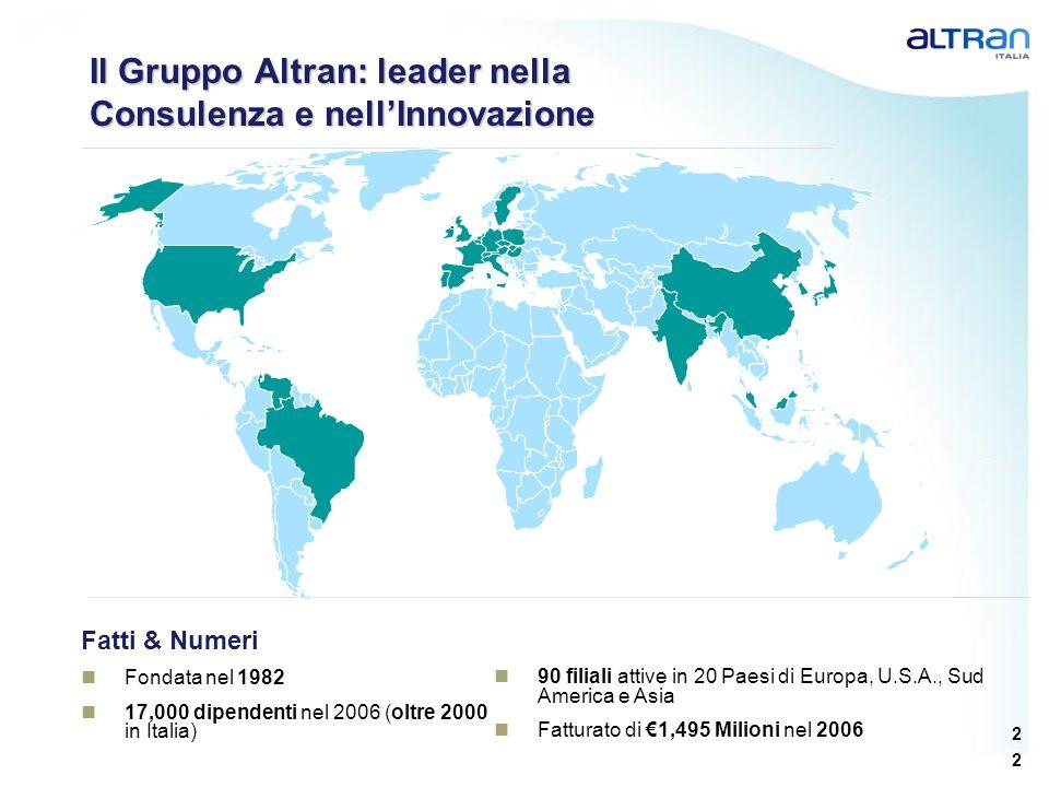 2 2 Il Gruppo Altran: leader nella Consulenza e nellInnovazione Fatti & Numeri n Fondata nel 1982 n 17,000 dipendenti nel 2006 (oltre 2000 in Italia)
