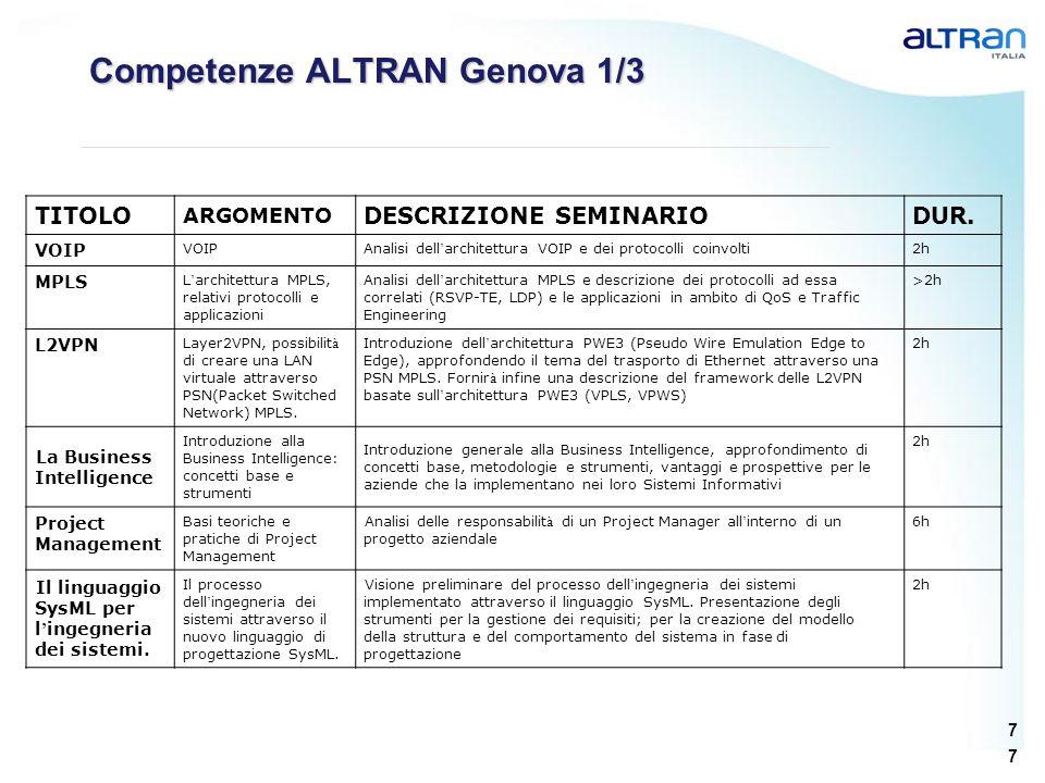 7 7 Competenze ALTRAN Genova 1/3 TITOLO ARGOMENTO DESCRIZIONE SEMINARIODUR. VOIP Analisi dell architettura VOIP e dei protocolli coinvolti2h MPLS L ar