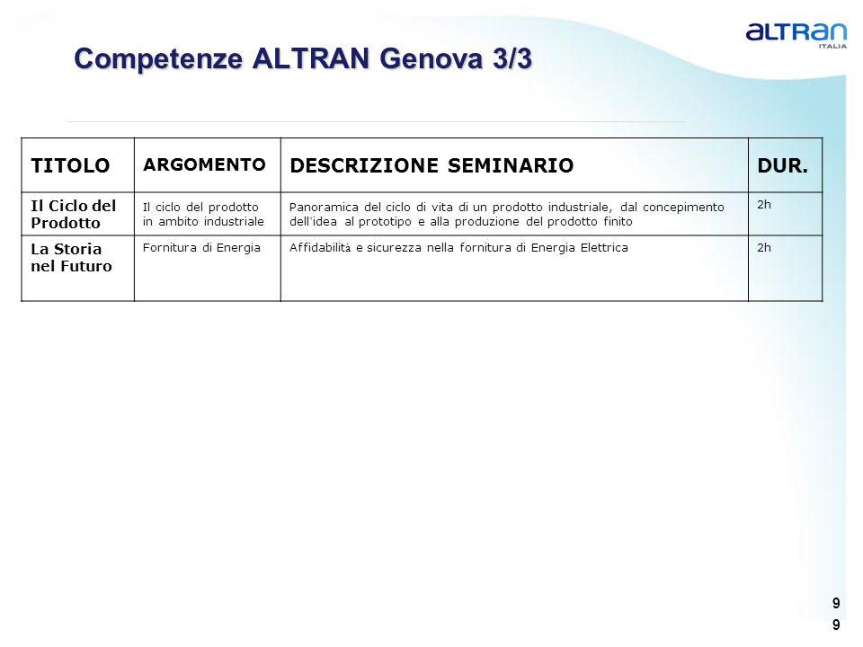 9 9 Competenze ALTRAN Genova 3/3 TITOLO ARGOMENTO DESCRIZIONE SEMINARIODUR. Il Ciclo del Prodotto Il ciclo del prodotto in ambito industriale Panorami