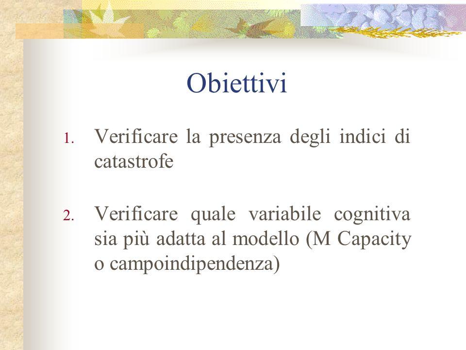 Obiettivi 1. Verificare la presenza degli indici di catastrofe 2. Verificare quale variabile cognitiva sia più adatta al modello (M Capacity o campoin