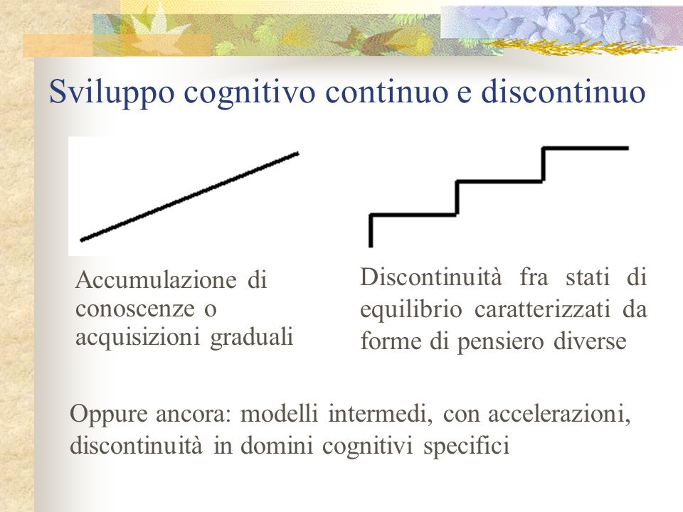 Sviluppo cognitivo continuo e discontinuo Accumulazione di conoscenze o acquisizioni graduali Discontinuità fra stati di equilibrio caratterizzati da