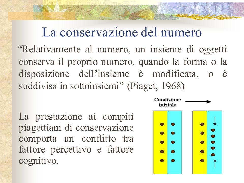 La conservazione del numero Relativamente al numero, un insieme di oggetti conserva il proprio numero, quando la forma o la disposizione dellinsieme è
