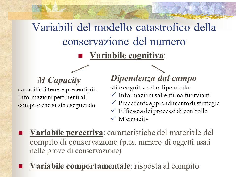 Variabili del modello catastrofico della conservazione del numero Variabile cognitiva: Variabile percettiva: caratteristiche del materiale del compito