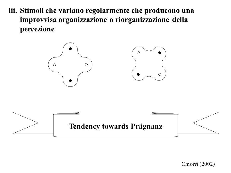 iii.Stimoli che variano regolarmente che producono una improvvisa organizzazione o riorganizzazione della percezione Tendency towards Prägnanz Chiorri