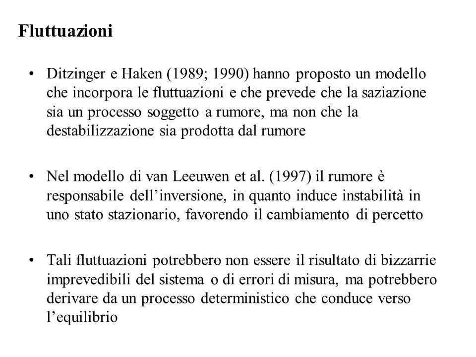 Fluttuazioni Ditzinger e Haken (1989; 1990) hanno proposto un modello che incorpora le fluttuazioni e che prevede che la saziazione sia un processo so
