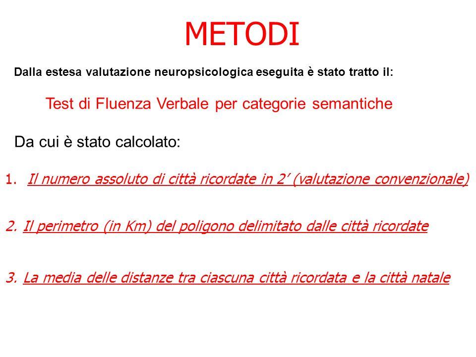 METODI Dalla estesa valutazione neuropsicologica eseguita è stato tratto il: Test di Fluenza Verbale per categorie semantiche Da cui è stato calcolato