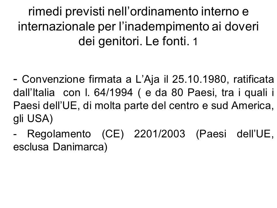 rimedi previsti nellordinamento interno e internazionale per linadempimento ai doveri dei genitori. Le fonti. 1 - Convenzione firmata a LAja il 25.10.