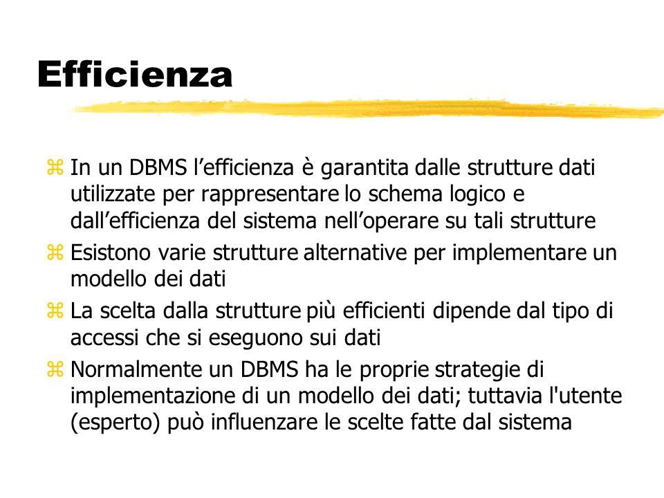Efficienza zIn un DBMS lefficienza è garantita dalle strutture dati utilizzate per rappresentare lo schema logico e dallefficienza del sistema nellope