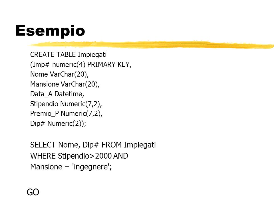Esempio CREATE TABLE Impiegati (Imp# numeric(4) PRIMARY KEY, Nome VarChar(20), Mansione VarChar(20), Data_A Datetime, Stipendio Numeric(7,2), Premio_P