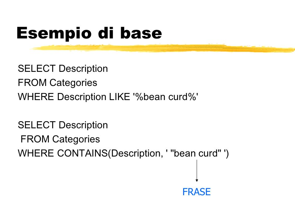 Esempio di base SELECT Description FROM Categories WHERE Description LIKE '%bean curd%' SELECT Description FROM Categories WHERE CONTAINS(Description,