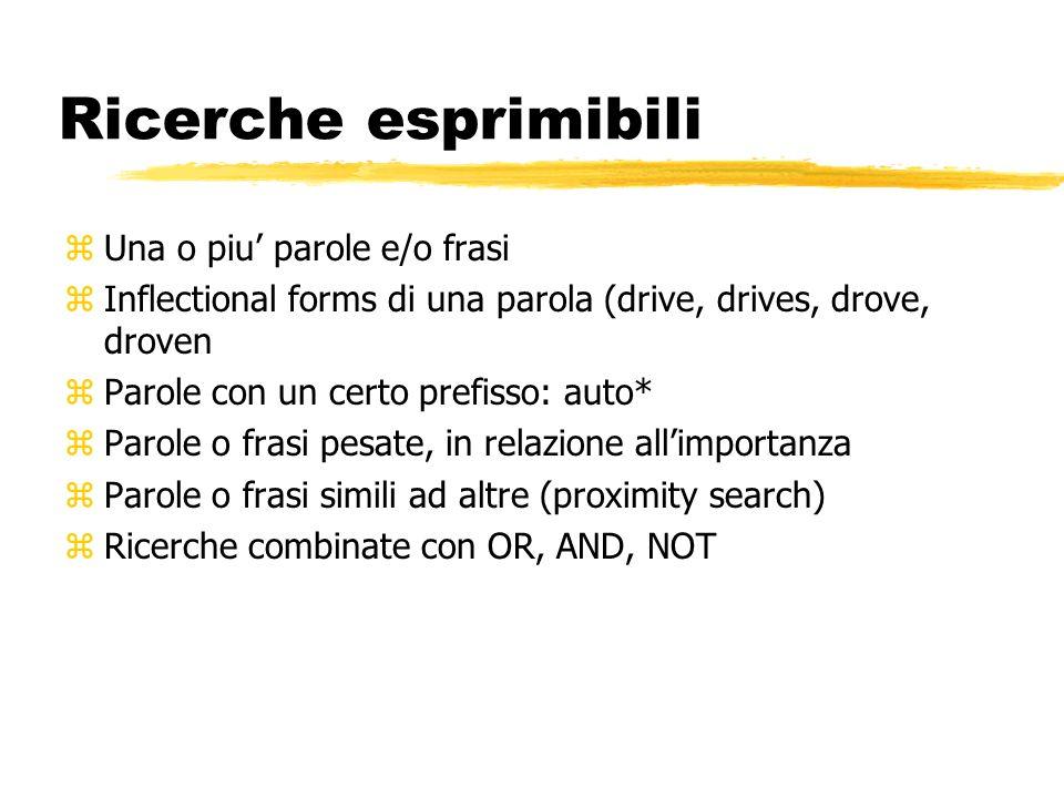 Ricerche esprimibili zUna o piu parole e/o frasi zInflectional forms di una parola (drive, drives, drove, droven zParole con un certo prefisso: auto*