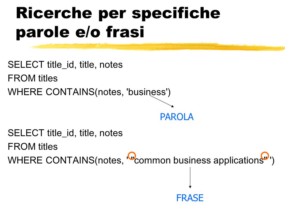 Ricerche per specifiche parole e/o frasi SELECT title_id, title, notes FROM titles WHERE CONTAINS(notes, 'business') SELECT title_id, title, notes FRO