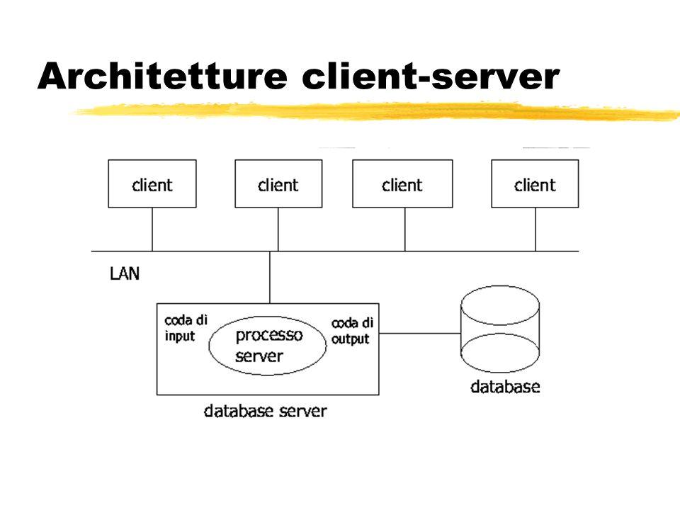 Architetture client-server