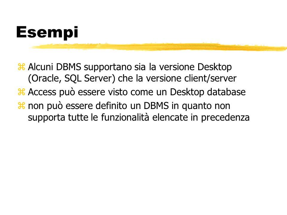 Esempi zAlcuni DBMS supportano sia la versione Desktop (Oracle, SQL Server) che la versione client/server zAccess può essere visto come un Desktop dat
