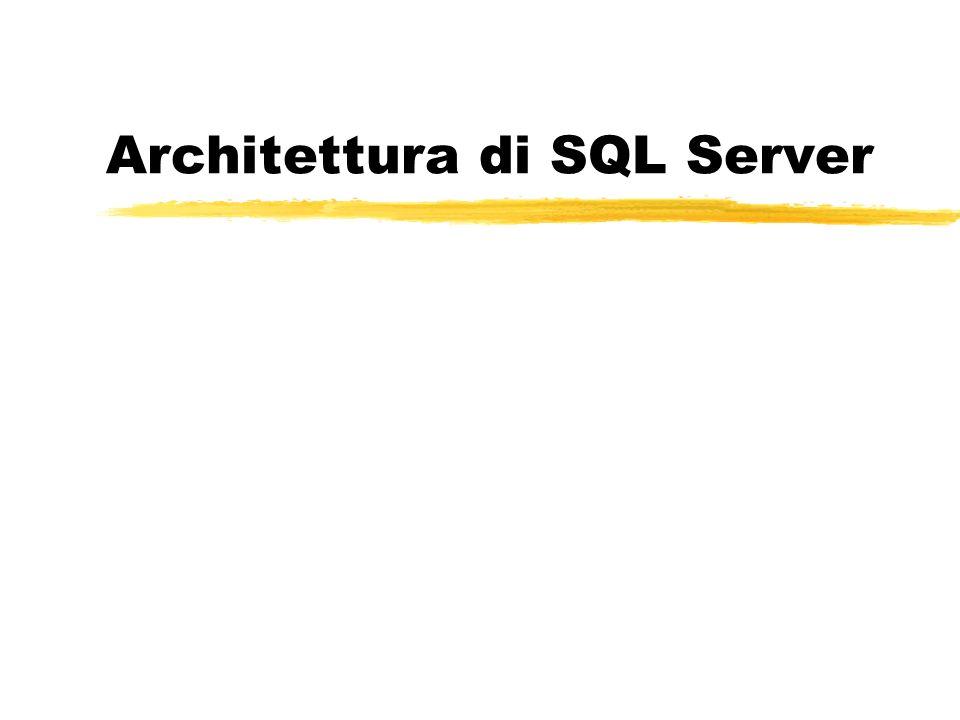 Architettura di SQL Server