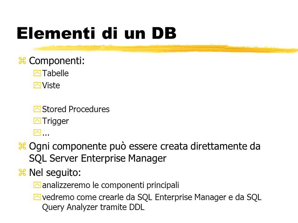 Elementi di un DB zComponenti: yTabelle yViste yStored Procedures yTrigger y... zOgni componente può essere creata direttamente da SQL Server Enterpri