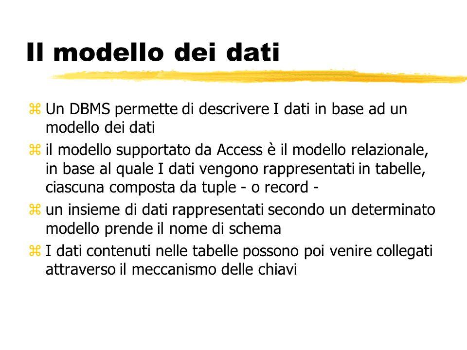 Il modello dei dati zUn DBMS permette di descrivere I dati in base ad un modello dei dati zil modello supportato da Access è il modello relazionale, i