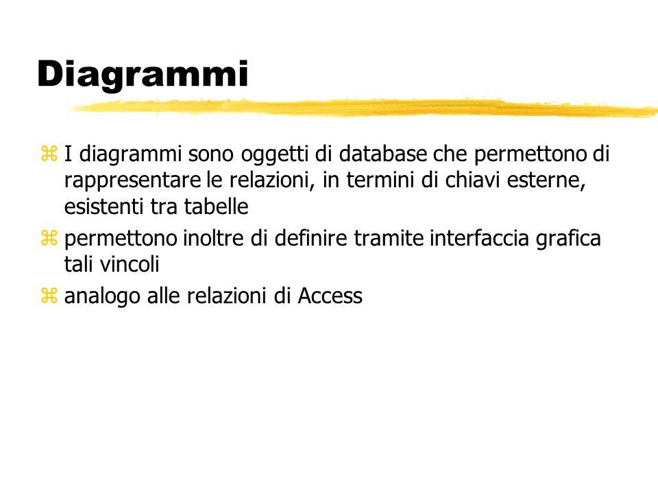 Diagrammi zI diagrammi sono oggetti di database che permettono di rappresentare le relazioni, in termini di chiavi esterne, esistenti tra tabelle zper