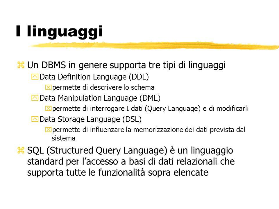 Esempio CREATE TABLE Impiegati (Imp# numeric(4) PRIMARY KEY, Nome VarChar(20), Mansione VarChar(20), Data_A Datetime, Stipendio Numeric(7,2), Premio_P Numeric(7,2), Dip# Numeric(2)); SELECT Nome, Dip# FROM Impiegati WHERE Stipendio>2000 AND Mansione = ingegnere ; GO
