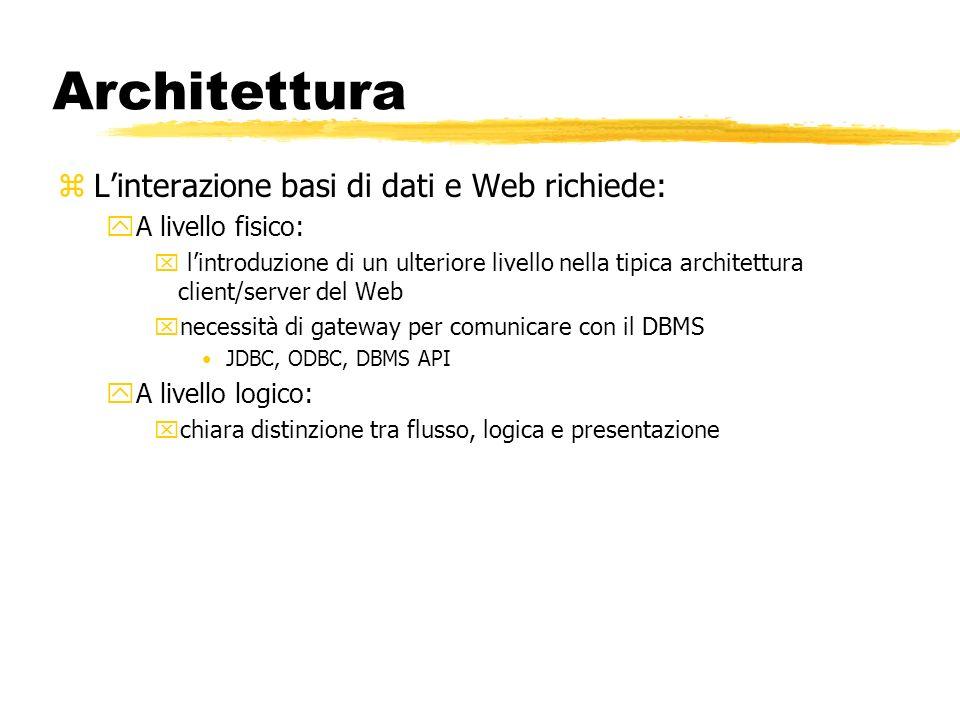 Architettura zLinterazione basi di dati e Web richiede: yA livello fisico: x lintroduzione di un ulteriore livello nella tipica architettura client/se