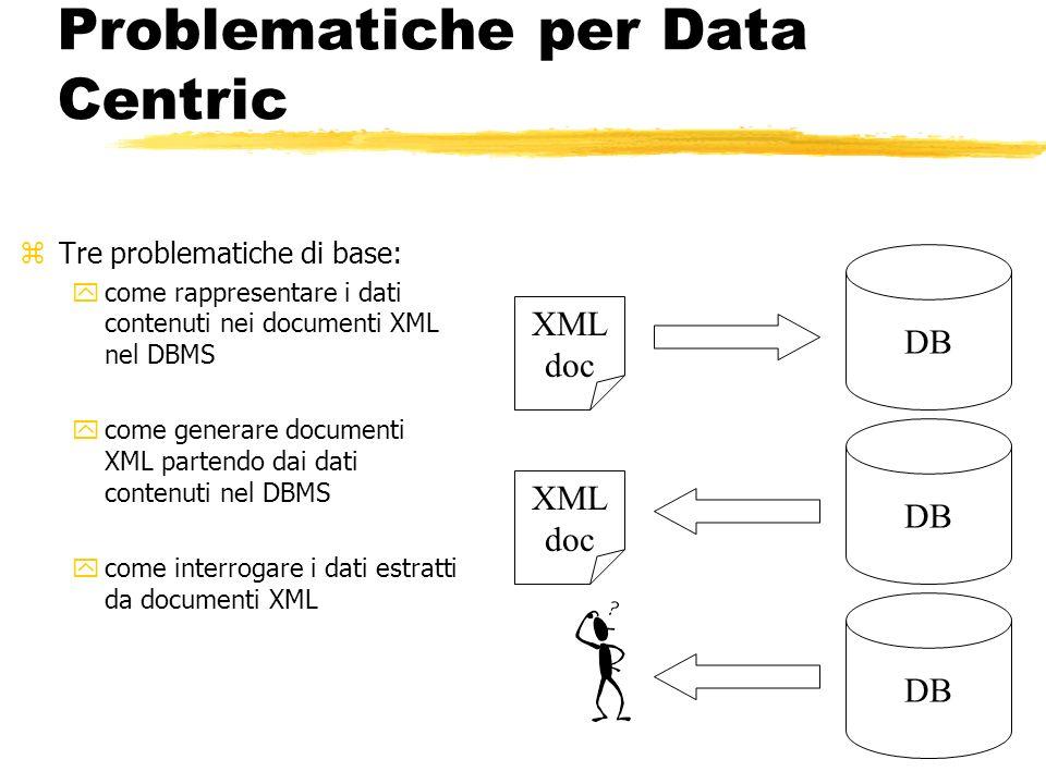 Problematiche per Data Centric zTre problematiche di base: ycome rappresentare i dati contenuti nei documenti XML nel DBMS ycome generare documenti XM