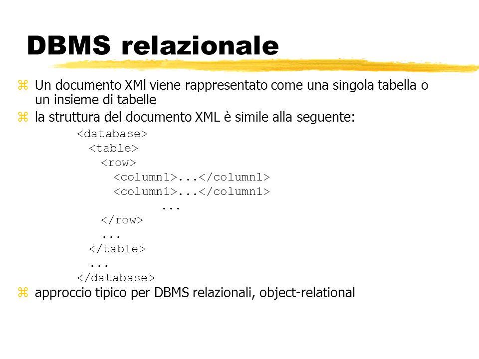 DBMS relazionale zUn documento XMl viene rappresentato come una singola tabella o un insieme di tabelle zla struttura del documento XML è simile alla