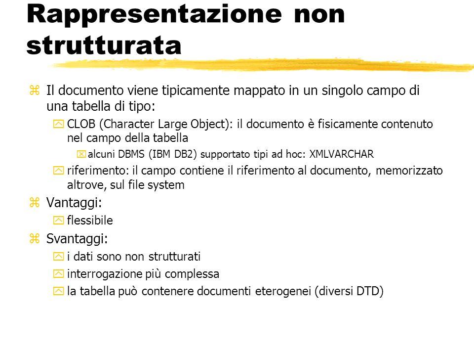 Rappresentazione non strutturata zIl documento viene tipicamente mappato in un singolo campo di una tabella di tipo: yCLOB (Character Large Object): i