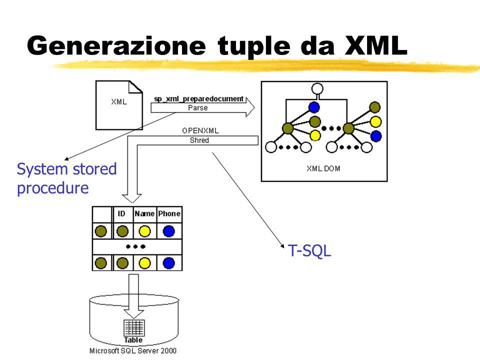 Generazione tuple da XML T-SQL System stored procedure