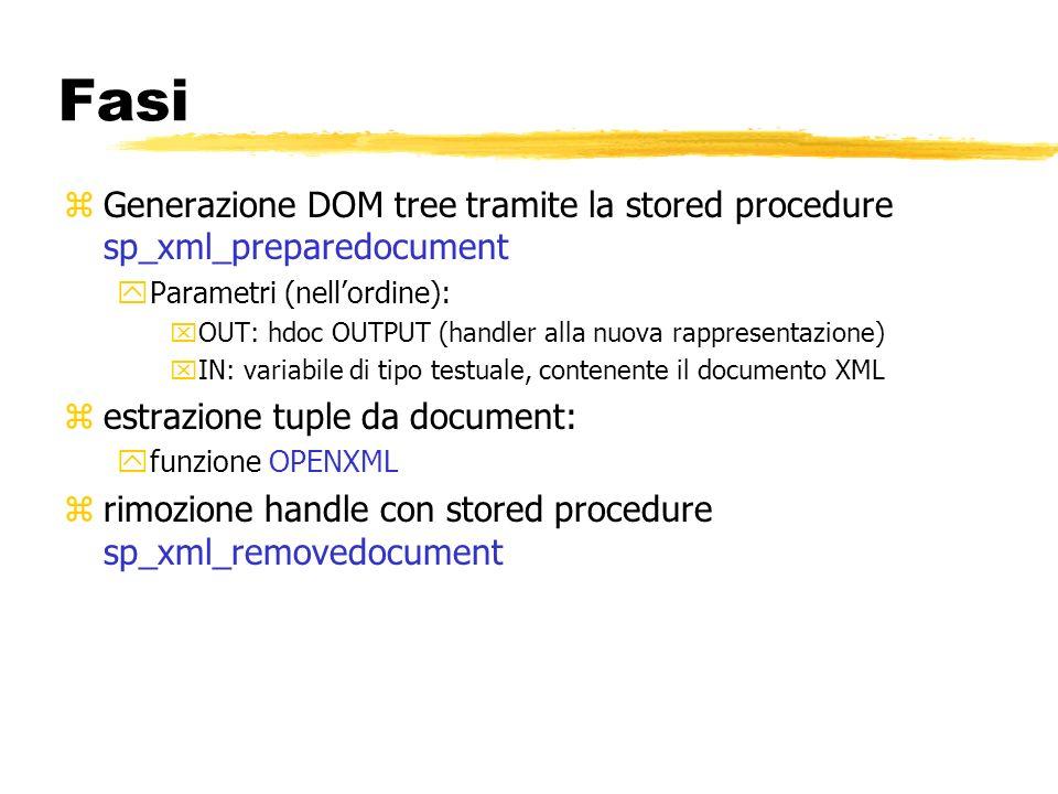 Fasi zGenerazione DOM tree tramite la stored procedure sp_xml_preparedocument yParametri (nellordine): xOUT: hdoc OUTPUT (handler alla nuova rappresen