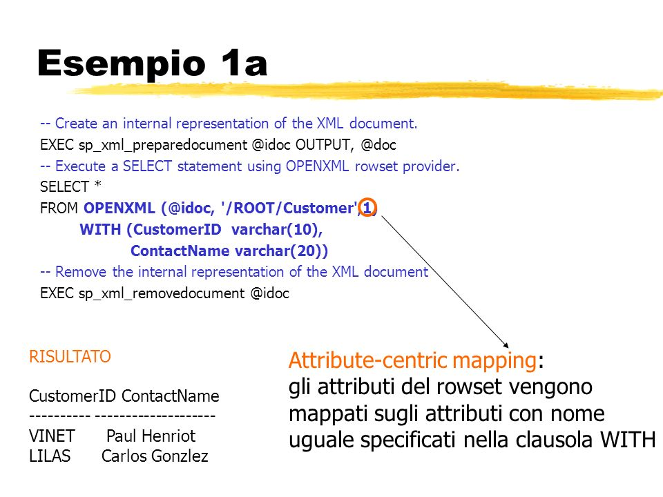 Esempio 1a -- Create an internal representation of the XML document. EXEC sp_xml_preparedocument @idoc OUTPUT, @doc -- Execute a SELECT statement usin