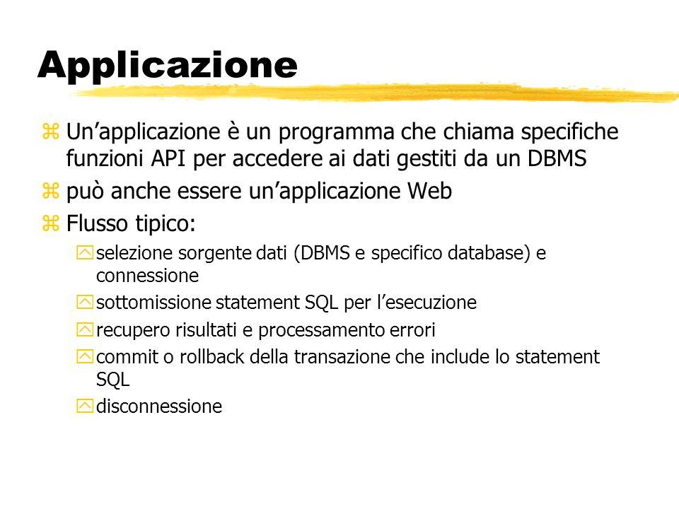 Applicazione zUnapplicazione è un programma che chiama specifiche funzioni API per accedere ai dati gestiti da un DBMS zpuò anche essere unapplicazion