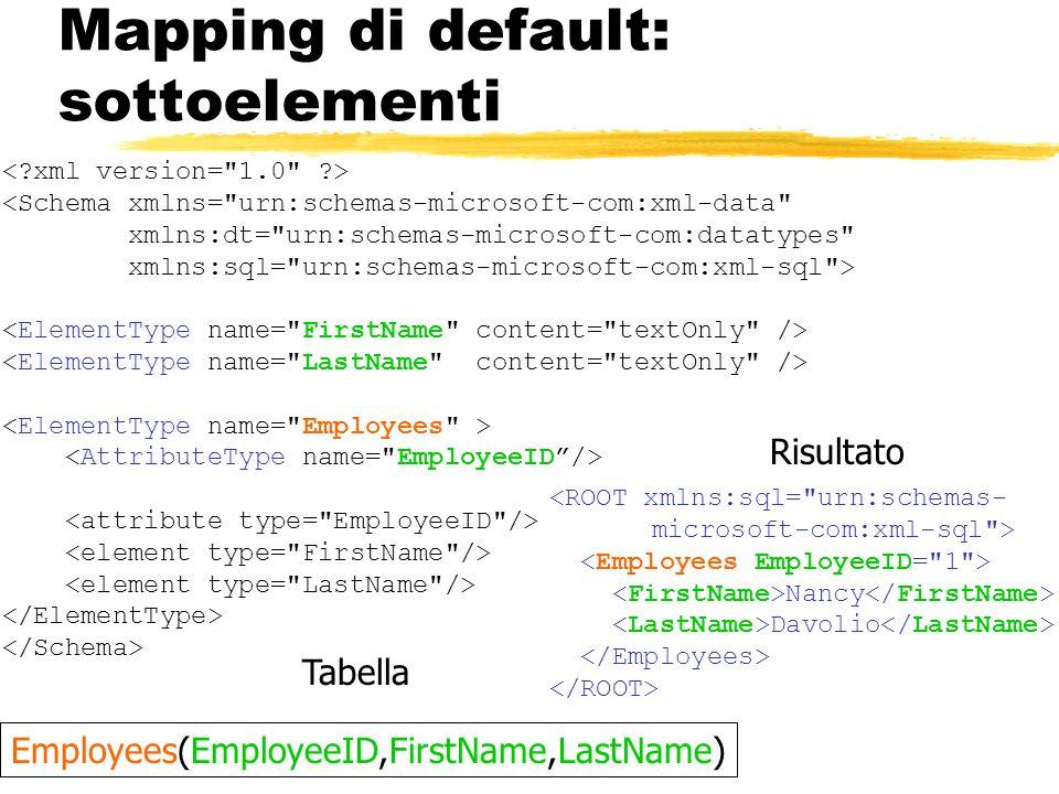 Mapping di default: sottoelementi <Schema xmlns=