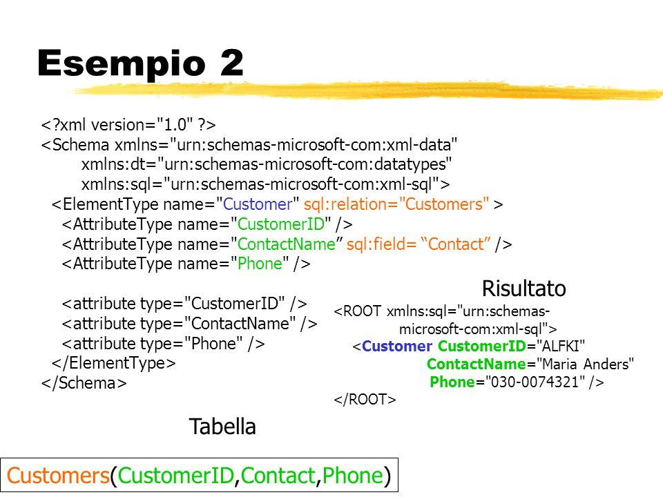Esempio 2 <Schema xmlns=