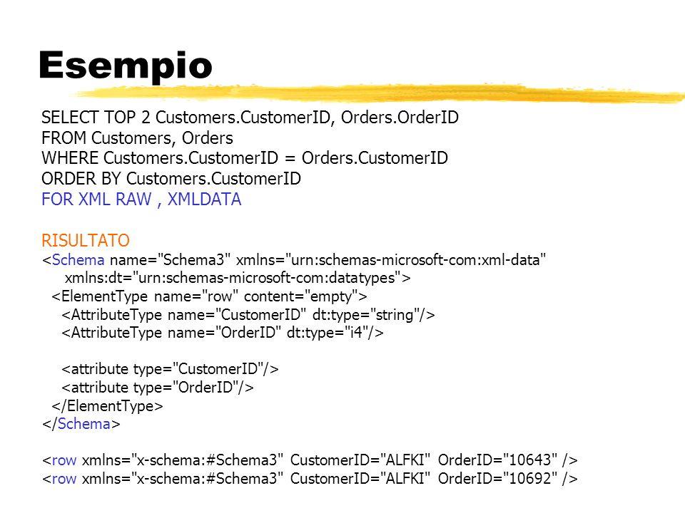 Esempio SELECT TOP 2 Customers.CustomerID, Orders.OrderID FROM Customers, Orders WHERE Customers.CustomerID = Orders.CustomerID ORDER BY Customers.Cus