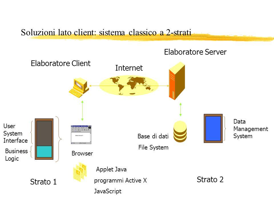 Soluzioni lato client: sistema classico a 2-strati Elaboratore Server Elaboratore Client Internet Browser Applet Java programmi Active X JavaScript Us