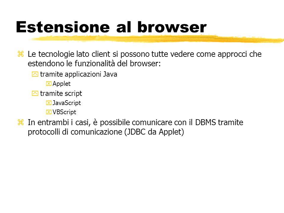 Estensione al browser zLe tecnologie lato client si possono tutte vedere come approcci che estendono le funzionalità del browser: ytramite applicazion
