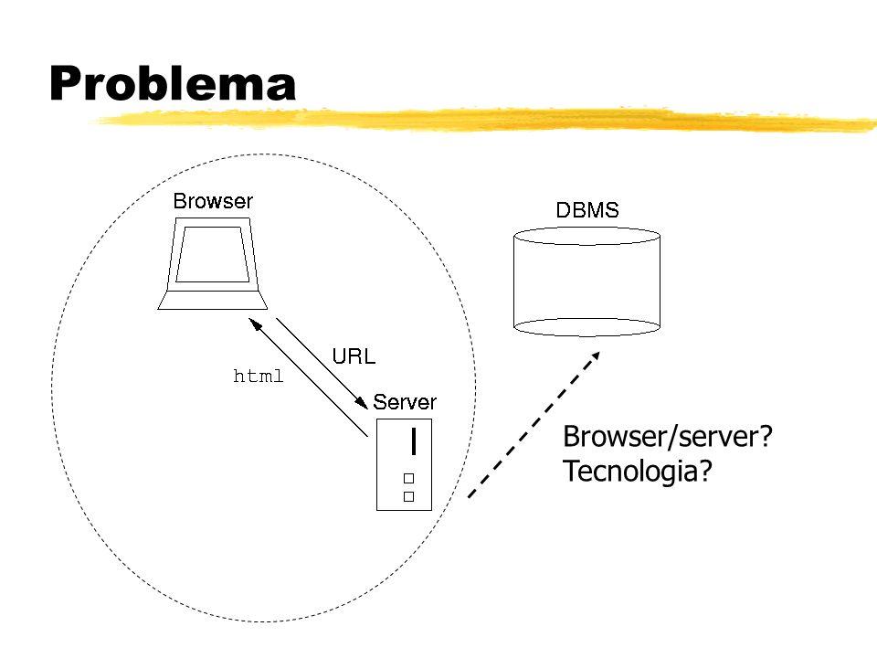 Osservazione conclusiva zAbbiamo visto che esistono diverse tecnologie per interagire con una base di dati via Web zciascuna tecnologia presenta vantaggi e svantaggi zApplet: ysemplici da usare ygestiscono linterfaccia grafica ylimitazioni sullaccesso al DBMS ymix di interfaccia e logica applicativa zServet: yflessibili ygestione interfaccia tramite HTML ynessuna limitazione sullaccesso al DBMS ymix di HTML e logica applicativa xil programmatore deve conoscere HTML zlinguaggi di scripting yflessibili ygestione logica applicativa tramite linguaggio di scripting ymix di HTML e script xlo sviluppatore HTML deve conoscere il linguaggio di script e la logica applicativa