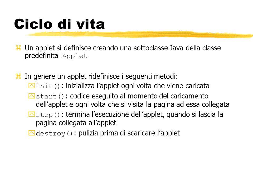 Ciclo di vita Un applet si definisce creando una sottoclasse Java della classe predefinita Applet zIn genere un applet ridefinisce i seguenti metodi: