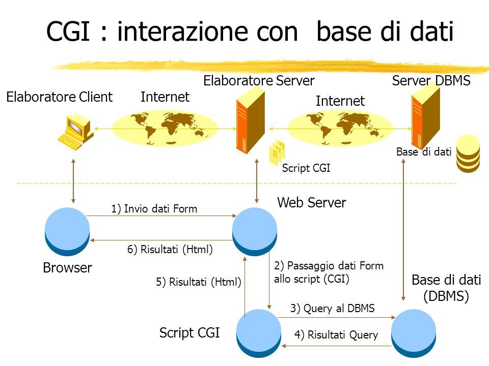 Elaboratore Server Elaboratore ClientInternet Base di dati 1) Invio dati Form 2) Passaggio dati Form allo script (CGI) 6) Risultati (Html) Browser Web