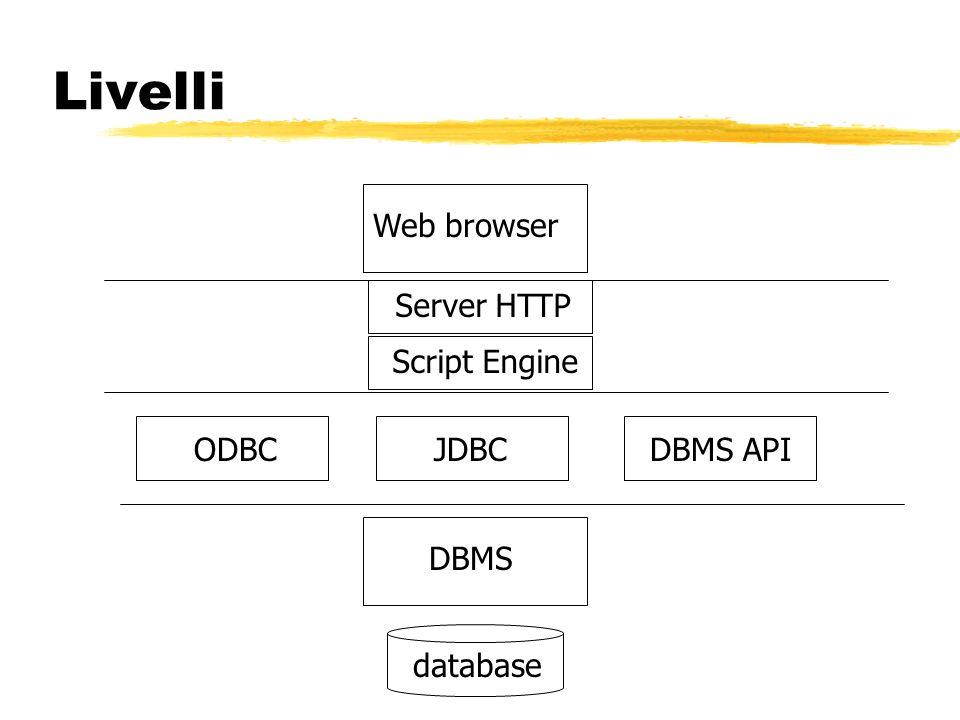 Livelli Script Engine Web browserDBMSdatabase Server HTTP JDBCODBCDBMS API